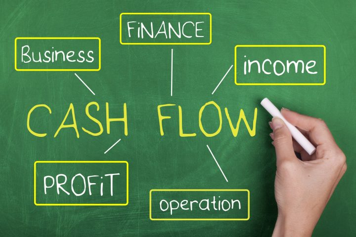 The Importance of Cashflow